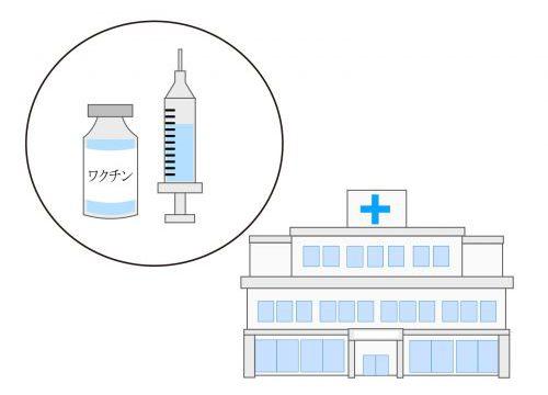新型コロナウイルスワクチンは効果あり?変異株への効果についても解説